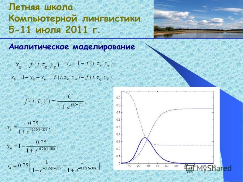 Аналитическое моделирование Летняя школа Компьютерной лингвистики 5-11 июля 2011 г.