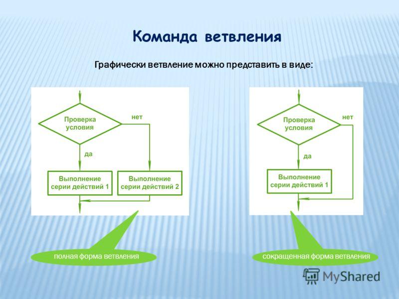 Команда ветвления Графически ветвление можно представить в виде: полная форма ветвлениясокращенная форма ветвления