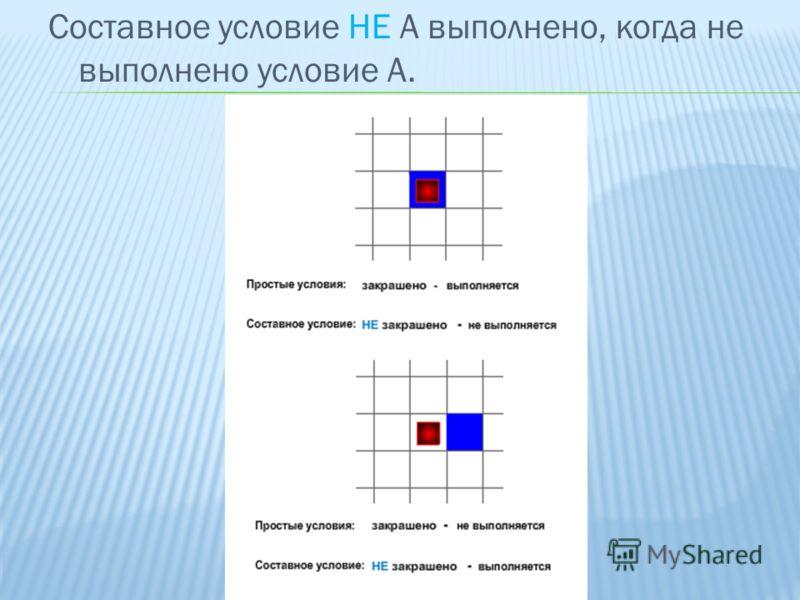 Составное условие НЕ А выполнено, когда не выполнено условие А.
