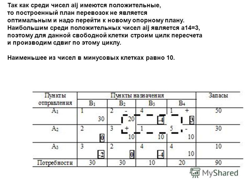 Так как среди чисел aij имеются положительные, то построенный план перевозок не является оптимальным и надо перейти к новому опорному плану. Наибольшим среди положительных чисел aij является a14=3, поэтому для данной свободной клетки строим цилк пере