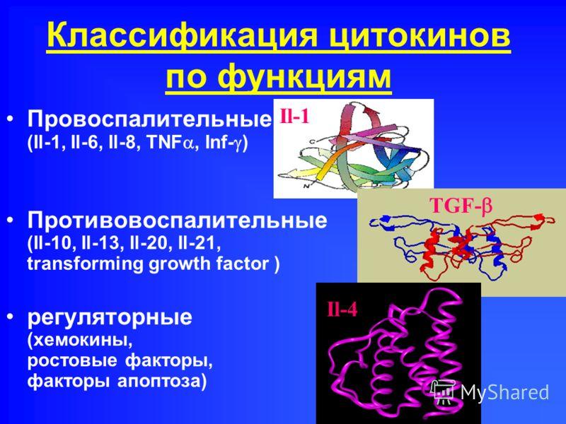 Классификация цитокинов по функциям Провоспалительные (Il-1, Il-6, Il-8, TNF, Inf- ) Противовоспалительные (Il-10, Il-13, Il-20, Il-21, transforming growth factor ) регуляторные (хемокины, ростовые факторы, факторы апоптоза) Il-1 TGF- Il-4