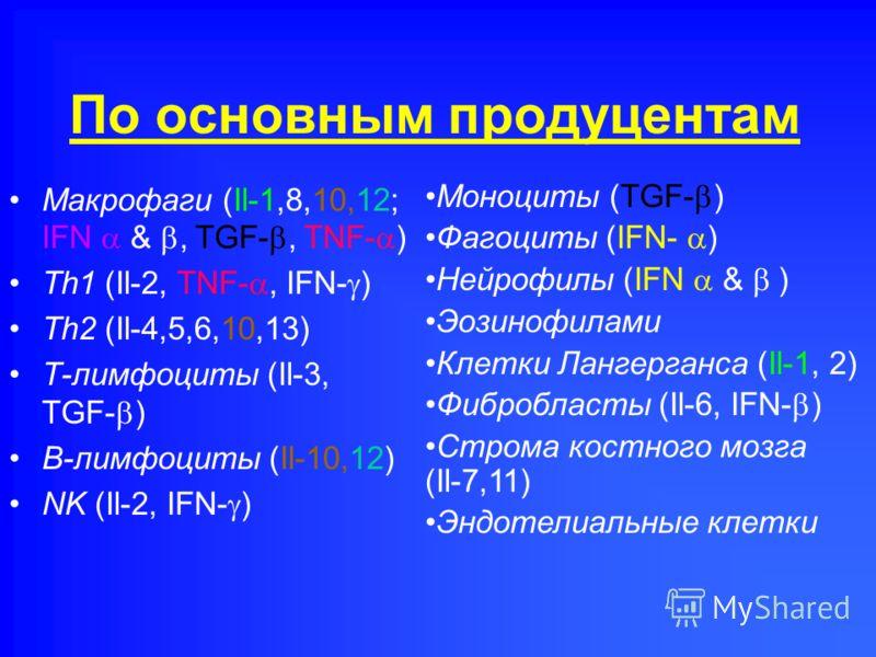 По основным продуцентам Макрофаги (Il-1,8,10,12; IFN &, TGF-, TNF- ) Тh1 (Il-2, TNF-, IFN- ) Th2 (Il-4,5,6,10,13) Т-лимфоциты (Il-3, TGF- ) В-лимфоциты (Il-10,12) NK (Il-2, IFN- ) Моноциты (TGF- ) Фагоциты (IFN- ) Нейрофилы (IFN & ) Эозинофилами Клет