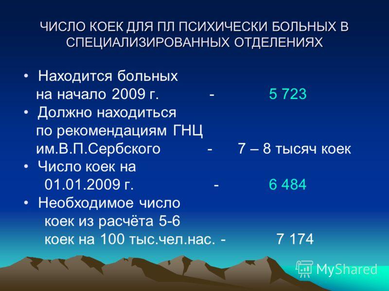ЧИСЛО КОЕК ДЛЯ ПЛ ПСИХИЧЕСКИ БОЛЬНЫХ В СПЕЦИАЛИЗИРОВАННЫХ ОТДЕЛЕНИЯХ Находится больных на начало 2009 г. - 5 723 Должно находиться по рекомендациям ГНЦ им.В.П.Сербского - 7 – 8 тысяч коек Число коек на 01.01.2009 г. - 6 484 Необходимое число коек из