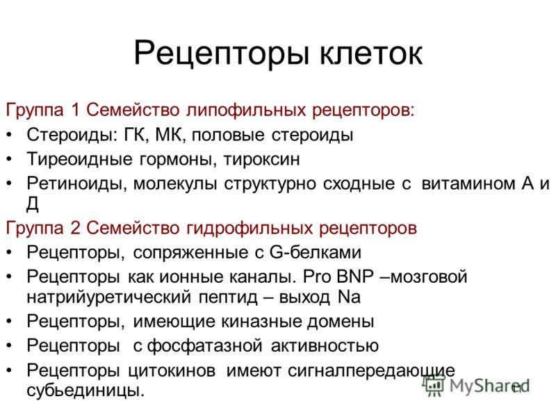 11 Рецепторы клеток Группа 1 Семейство липофильных рецепторов: Стероиды: ГК, МК, половые стероиды Тиреоидные гормоны, тироксин Ретиноиды, молекулы структурно сходные с витамином А и Д Группа 2 Семейство гидрофильных рецепторов Рецепторы, сопряженные