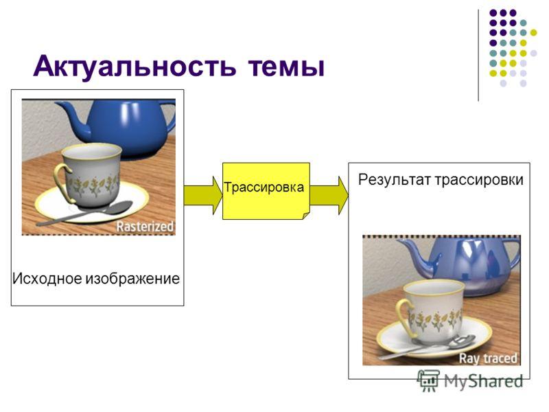 Актуальность темы Результат трассировки Исходное изображение Трассировка