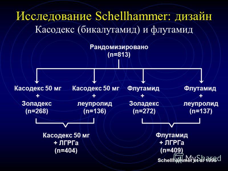 Исследование Schellhammer: дизайн Касодекс (бикалутамид) и флутамид Schellhammer et al 1995 Рандомизировано (n=813) Касодекс 50 мг + Золадекс (n=268) Касодекс 50 мг + леупролид (n=136) Флутамид + Золадекс (n=272) Флутамид + леупролид (n=137) Касодекс