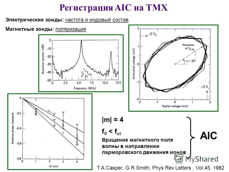 Регистрация AIC на TMX Электрические зонды: частота и модовый состав Магнитные зонды: поляризация T.A.Casper, G.R.Smith, Phys.Rev.Letters, Vol.45, 1982 |m| 4 f 0 < f ci Вращение магнитного поля волны в направлении ларморовского движения ионов AIC