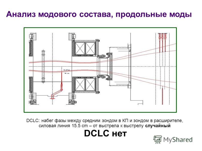 Анализ модового состава, продольные моды DCLC: набег фазы между средним зондом в КП и зондом в расширителе, силовая линия 15.5 cm – от выстрела к выстрелу случайный DCLC нет