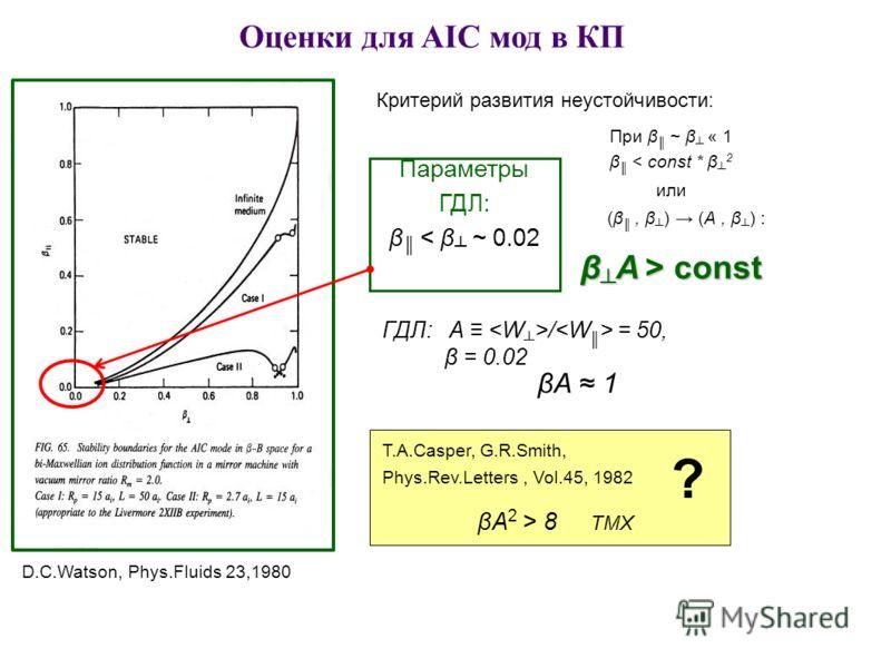 Оценки для AIC мод в КП Критерий развития неустойчивости: ГДЛ: A / = 50, β = 0.02 βA 1 При β ~ β « 1 β < const * β 2 или (β, β ) (A, β ) : β A > const D.C.Watson, Phys.Fluids 23,1980 T.A.Casper, G.R.Smith, Phys.Rev.Letters, Vol.45, 1982 βA 2 > 8 TMX