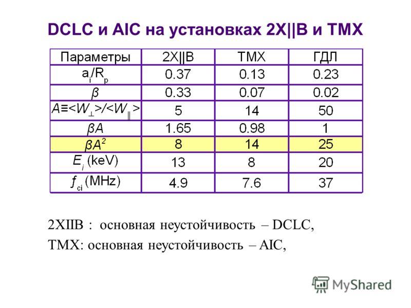 DCLC и AIC на установках 2X||B и TMX 2XIIB : основная неустойчивость – DCLC, TMX: основная неустойчивость – AIC,