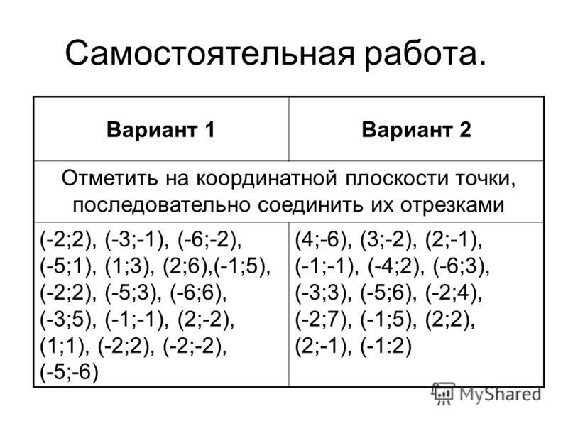 Домашнее задание Страница 242., 13, 14 – «3» 1054 – «4» 1062 – «5»