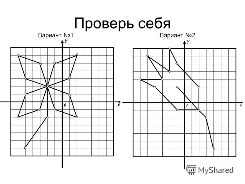 Самостоятельная работа. Вариант 1Вариант 2 Отметить на координатной плоскости точки, последовательно соединить их отрезками (-2;2), (-3;-1), (-6;-2), (-5;1), (1;3), (2;6),(-1;5), (-2;2), (-5;3), (-6;6), (-3;5), (-1;-1), (2;-2), (1;1), (-2;2), (-2;-2)