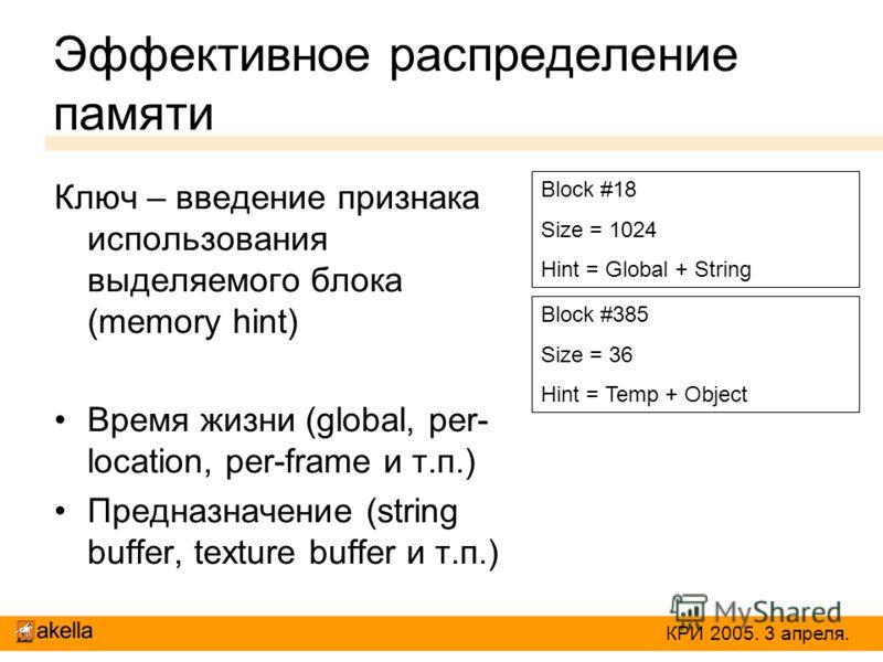 Эффективное распределение памяти Ключ – введение признака использования выделяемого блока (memory hint) Время жизни (global, per- location, per-frame и т.п.) Предназначение (string buffer, texture buffer и т.п.) Block #18 Size = 1024 Hint = Global +