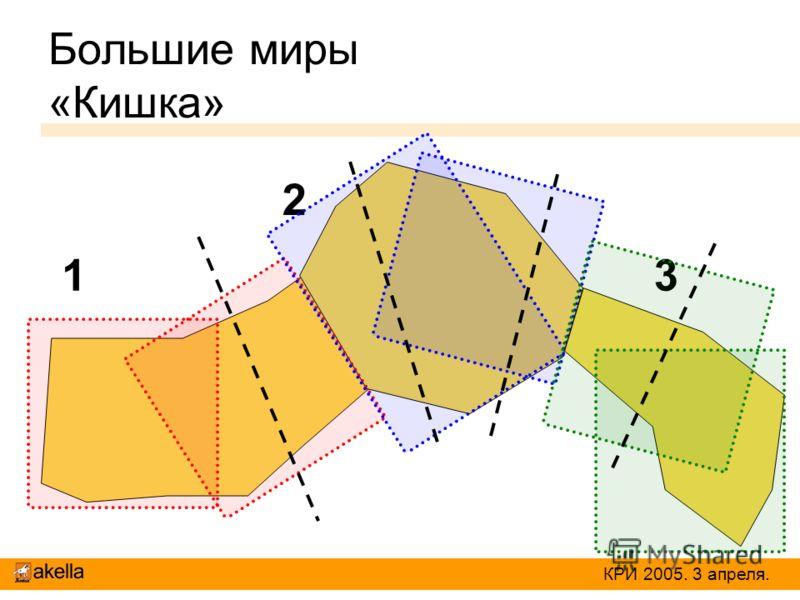 Большие миры «Кишка» 1 2 3 КРИ 2005. 3 апреля.
