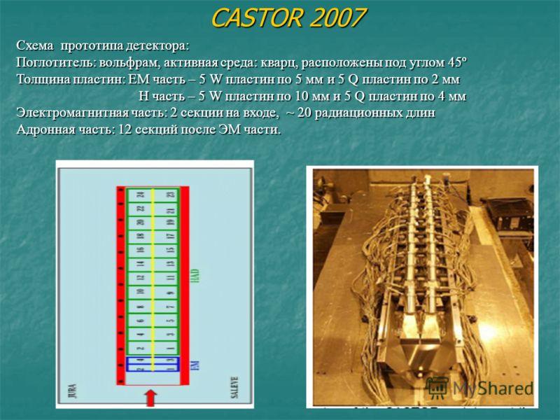 CASTOR 2007 Схема прототипа детектора: Поглотитель: вольфрам, активная среда: кварц, расположены под углом 45º Толщина пластин: EM часть – 5 W пластин по 5 мм и 5 Q пластин по 2 мм H часть – 5 W пластин по 10 мм и 5 Q пластин по 4 мм H часть – 5 W пл