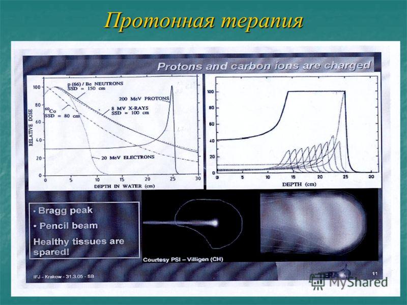 Протонная терапия
