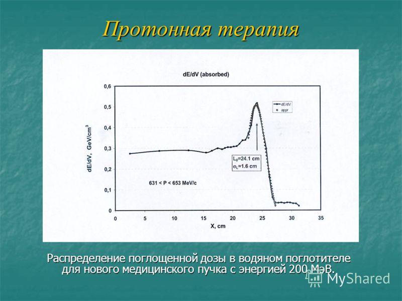 Распределение поглощенной дозы в водяном поглотителе для нового медицинского пучка с энергией 200 МэВ.