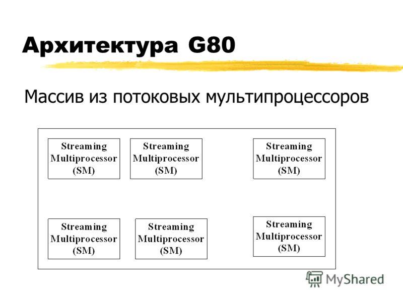 Архитектура G80 Массив из потоковых мультипроцессоров