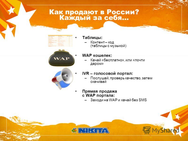 Как продают в России? Каждый за себя… Таблицы: –Контент – код (таблицы с музыкой) WAP кошелек: –Качай «бесплатно», или «почти даром» IVR – голосовой портал: –Послушай, проверь качество, затем скачивай Прямая продажа с WAP портала: –Заходи на WAP и ка