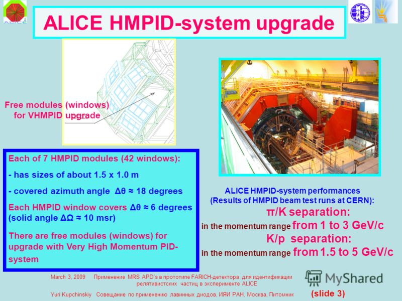 ALICE HMPID-system upgrade Each of 7 HMPID modules (42 windows): - has sizes of about 1.5 x 1.0 m - covered azimuth angle Δθ 18 degrees Each HMPID window covers Δθ 6 degrees (solid angle ΔΩ 10 msr) There are free modules (windows) for upgrade with Ve