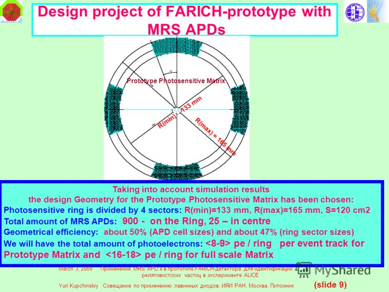 Design project of FARICH-prototype with MRS APDs R(max) = 165 mm R(min) = 133 mm Taking into account simulation results the design Geometry for the Prototype Photosensitive Matrix has been chosen: Photosensitive ring is divided by 4 sectors: R(min)=1