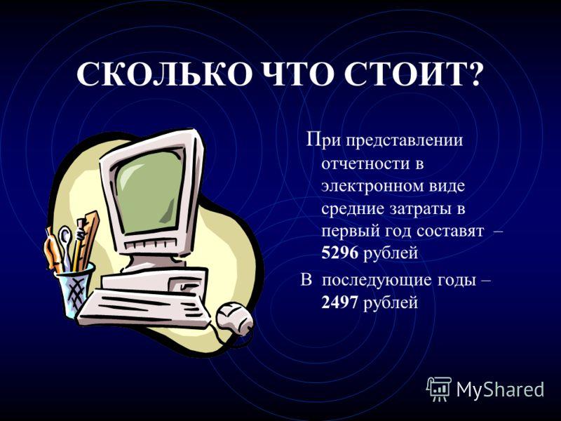 СКОЛЬКО ЧТО СТОИТ? П ри представлении отчетности в электронном виде средние затраты в первый год составят – 5296 рублей В последующие годы – 2497 рублей
