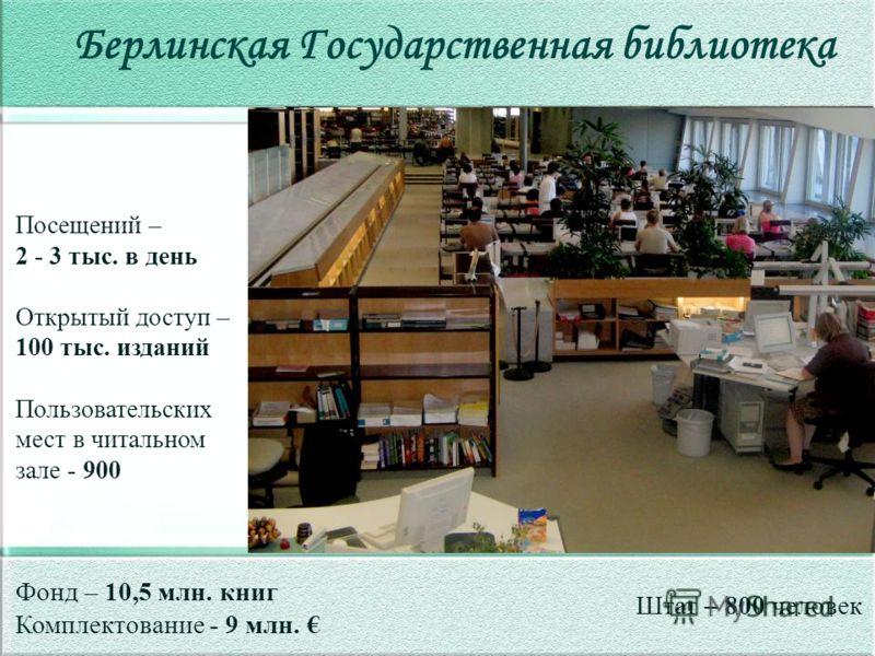 Берлинская Государственная библиотека Фонд – 10,5 млн. книг Комплектование - 9 млн. Посещений – 2 - 3 тыс. в день Открытый доступ – 100 тыс. изданий Пользовательских мест в читальном зале - 900 Штат – 800 человек