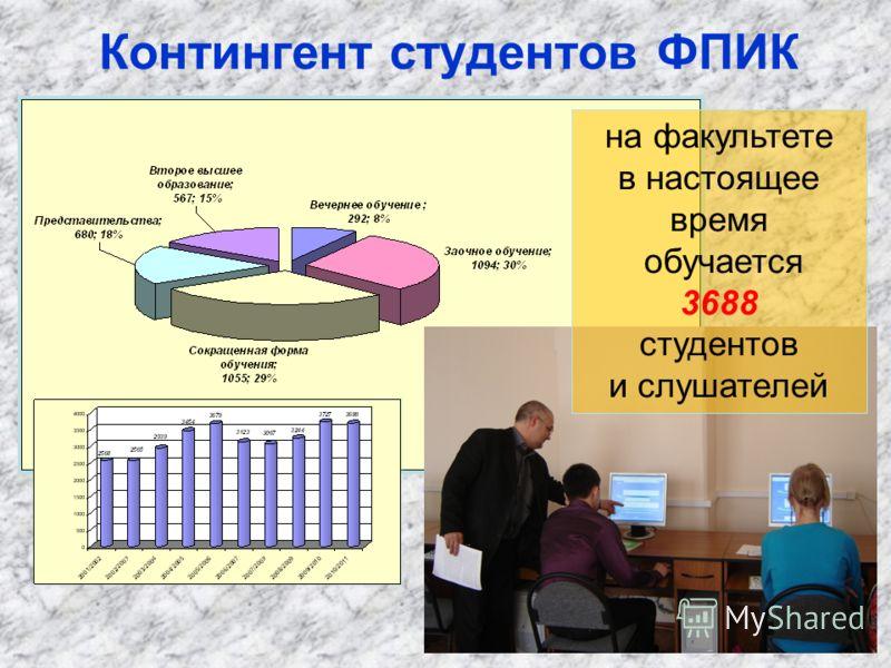 Контингент студентов ФПИК на факультете в настоящее время обучается 3688 студентов и слушателей