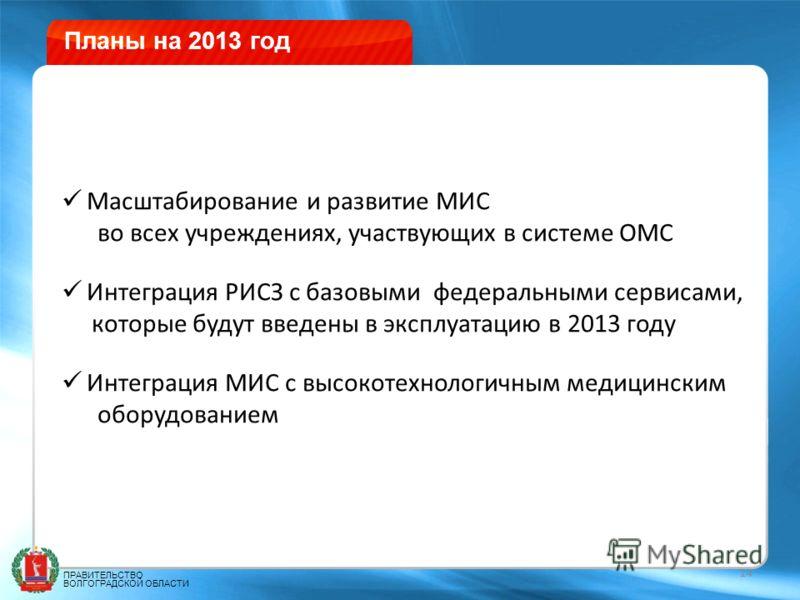 14 ПРАВИТЕЛЬСТВО ВОЛГОГРАДСКОЙ ОБЛАСТИ Планы на 2013 год Масштабирование и развитие МИС во всех учреждениях, участвующих в системе ОМС Интеграция РИСЗ с базовыми федеральными сервисами, которые будут введены в эксплуатацию в 2013 году Интеграция МИС
