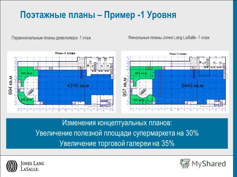 Поэтажные планы – Пример -1 Уровня Первоначальные планы девелопера -1 этаж Финальные планы Jones Lang LaSalle -1 этаж Изменения концептуальных планов: Увеличение полезной площади супермаркета на 30% Увеличение торговой галереи на 35%