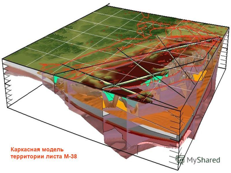 База данных по 1540 скважинам (более 45 тыс.600 литологических интервалов) Кровля терригенного девона (пашийско-тиманского горизонта D2ps-tm). Отражающий горизонт П2. Кровля песчаников задонского горизонта (D3zd) Кровля песчаников и алевролитов верей