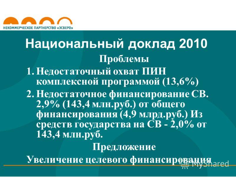 Национальный доклад 2010 Проблемы 1.Недостаточный охват ПИН комплексной программой (13,6%) 2.Недостаточное финансирование СВ. 2,9% (143,4 млн.руб.) от общего финансирования (4,9 млрд.руб.) Из средств государства на СВ - 2,0% от 143,4 млн.руб. Предлож
