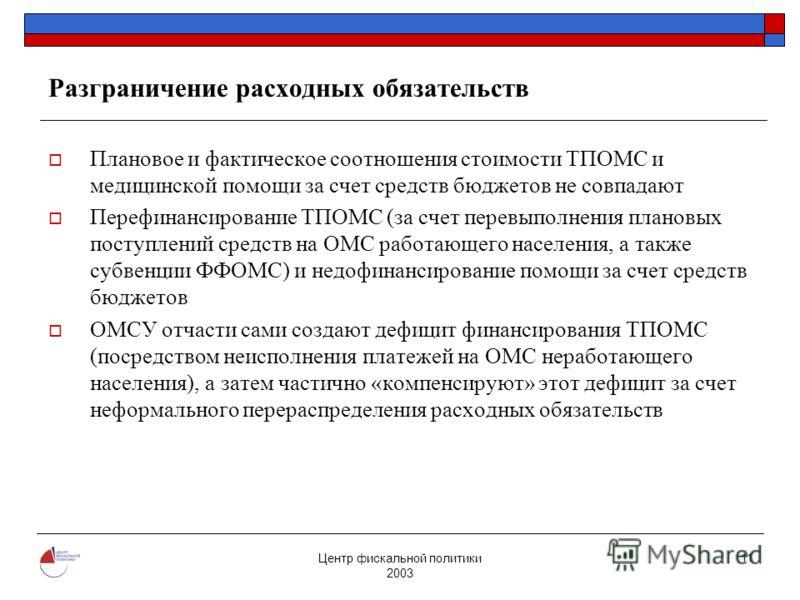 Центр фискальной политики 2003 11 Разграничение расходных обязательств Плановое и фактическое соотношения стоимости ТПОМС и медицинской помощи за счет средств бюджетов не совпадают Перефинансирование ТПОМС (за счет перевыполнения плановых поступлений