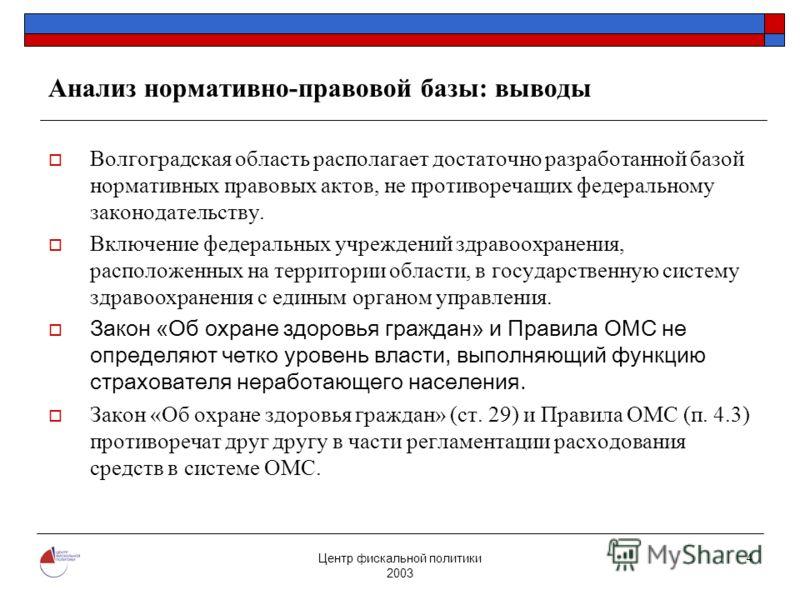Центр фискальной политики 2003 4 Анализ нормативно-правовой базы: выводы Волгоградская область располагает достаточно разработанной базой нормативных правовых актов, не противоречащих федеральному законодательству. Включение федеральных учреждений зд