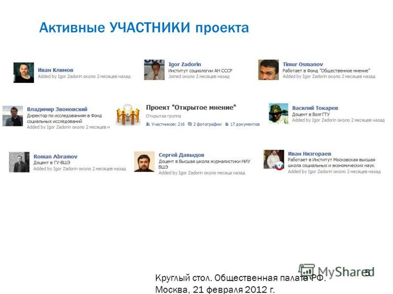 Активные УЧАСТНИКИ проекта Круглый стол. Общественная палата РФ. Москва, 21 февраля 2012 г. 5