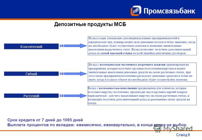 Слайд 9 Депозитные продукты МСБ Срок кредита от 7 дней до 1095 дней Выплата процентов по вкладам: ежемесячно, ежеквартально, в конце срока на выбор. Классический Вклад создан специально для индивидуальных предпринимателей и юридических лиц, планирующ