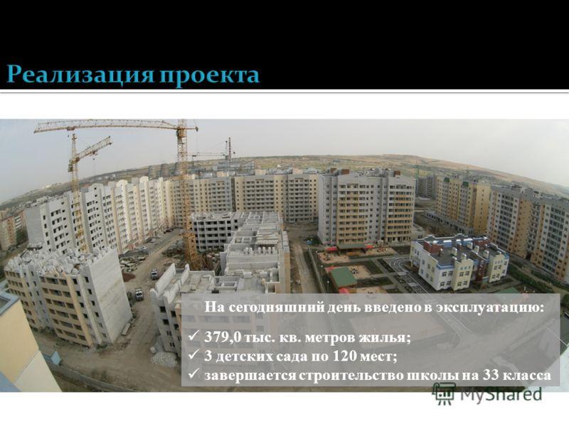 Реализация проекта На сегодняшний день введено в эксплуатацию: 379,0 тыс. кв. метров жилья; 3 детских сада по 120 мест; завершается строительство школы на 33 класса
