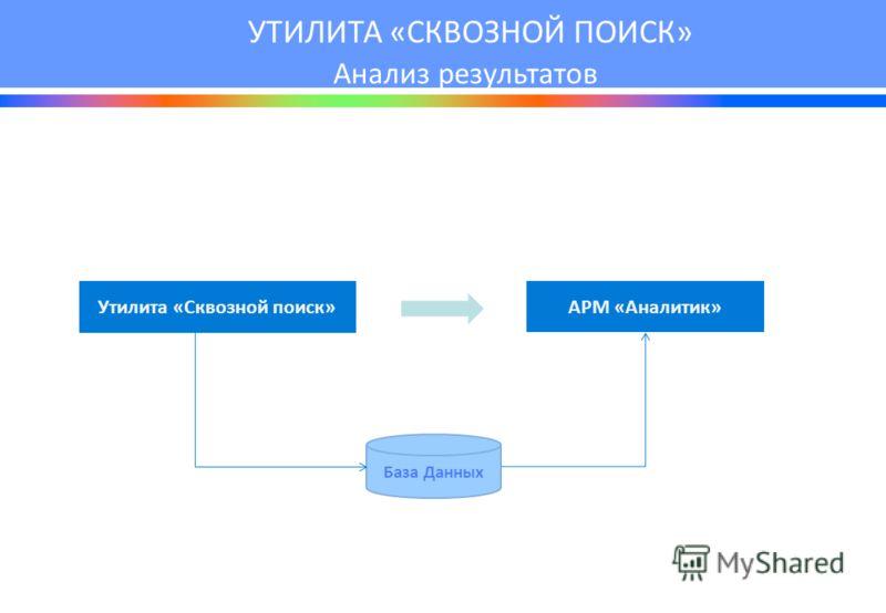 УТИЛИТА «СКВОЗНОЙ ПОИСК» Анализ результатов База Данных АРМ «Аналитик» Утилита «Сквозной поиск»