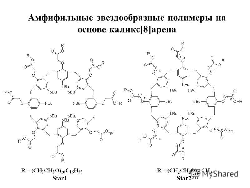 Амфифильные звездообразные полимеры на основе каликс[8]арена Star1Star2