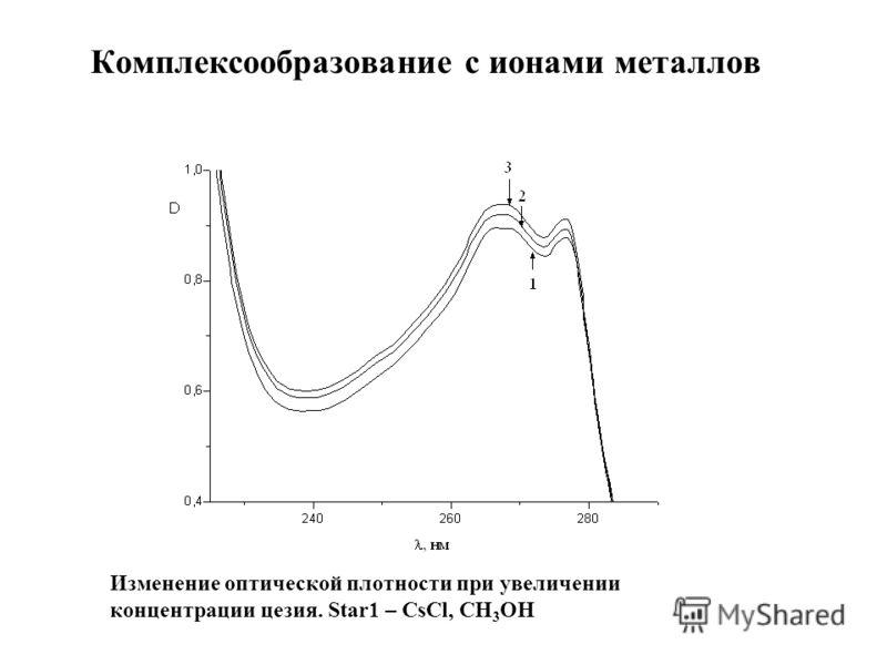 Комплексообразование с ионами металлов Изменение оптической плотности при увеличении концентрации цезия. Star1 – CsCl, CH 3 OH