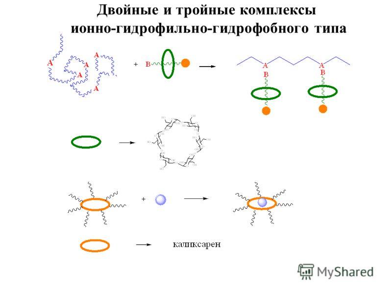 Двойные и тройные комплексы ионно-гидрофильно-гидрофобного типа
