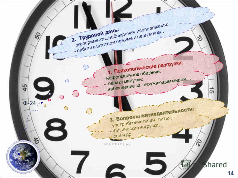 2. Трудовой день: - эксперименты, наблюдения исследования; - работа в штатном режиме и нештатном… 3. В опросы жизнедеятельности: 3. В опросы жизнедеятельности: - употребление пищи, питья, - физические нагрузки; - сон и др. 1. Психологические разгрузк