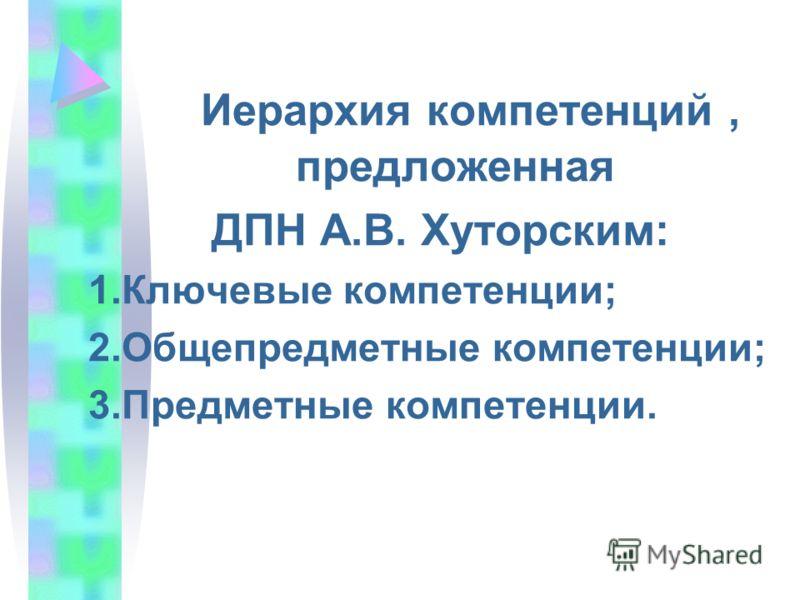 Иерархия компетенций, предложенная ДПН А.В. Хуторским: 1.Ключевые компетенции; 2.Общепредметные компетенции; 3.Предметные компетенции.