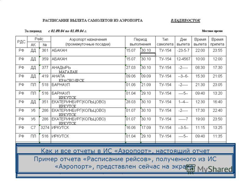 В качестве параметров для формирования отчета выбрано: аэропорт-Владивосток, только вылеты рейсов, время локальное, период – за 1.09.04, вид расписания – центральное, категория рейсов – все рейсы, авиакомпании - все. Как и все отчеты в ИС «Аэропорт»,