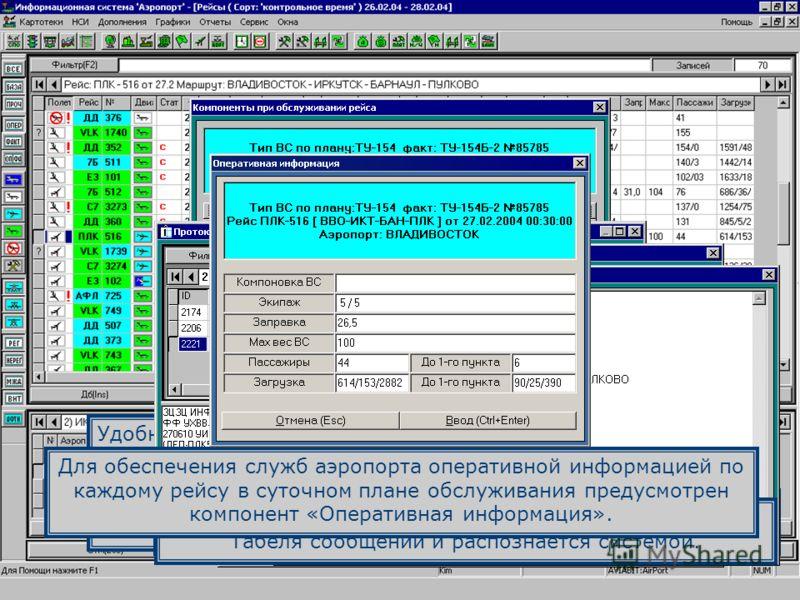 Удобный интерфейс информационной системы позволяет по любому рейсу просмотреть или внести информацию по всем его компонентам. Все принятые AFTN-телеграммы по рейсу автоматически обрабатываются и учитываются системой. Принятая информационной системой