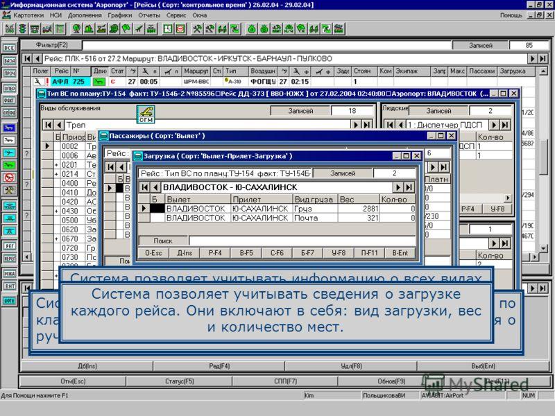 Время начала и конца каждой технологической операции автоматически пересчитывается в зависимости от изменения расчетных и фактических времен вылета и прилета рейса. Система позволяет учитывать информацию о перевезенных пассажирах на каждом рейсе. Дан