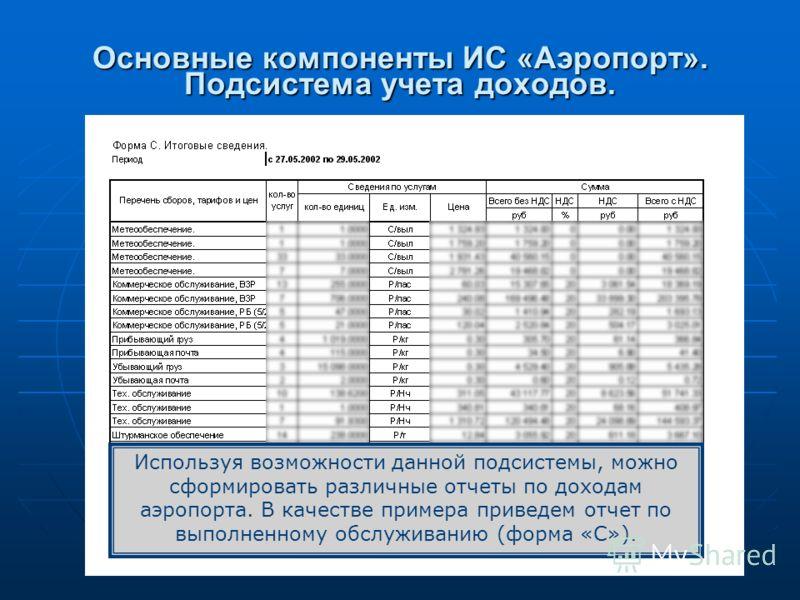 Основные компоненты ИС «Аэропорт». Подсистема учета доходов. Используя возможности данной подсистемы, можно сформировать различные отчеты по доходам аэропорта. В качестве примера приведем отчет по выполненному обслуживанию (форма «С»).