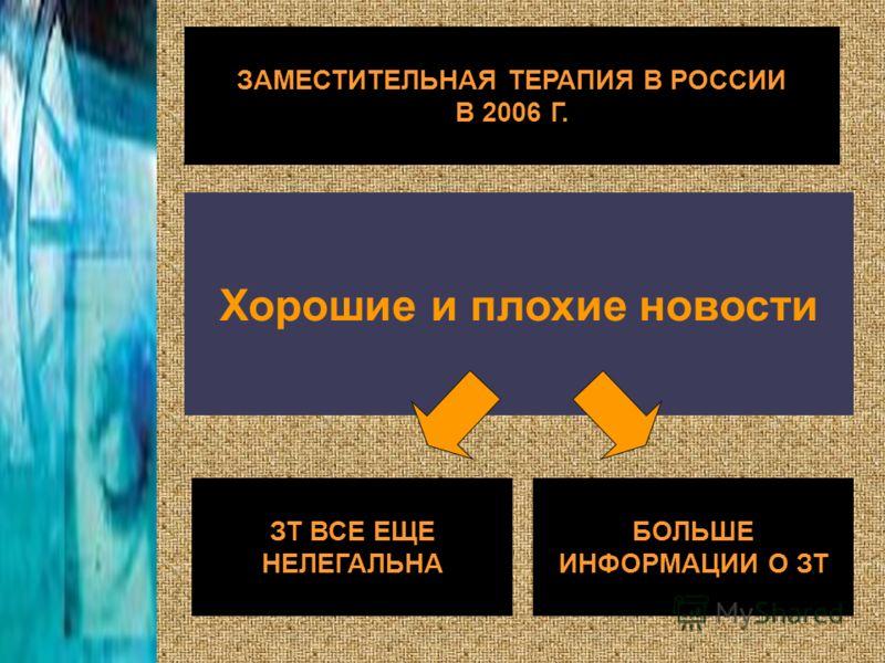 Хорошие и плохие новости ЗАМЕСТИТЕЛЬНАЯ ТЕРАПИЯ В РОССИИ В 2006 Г. ЗТ ВСЕ ЕЩЕ НЕЛЕГАЛЬНА БОЛЬШЕ ИНФОРМАЦИИ О ЗТ