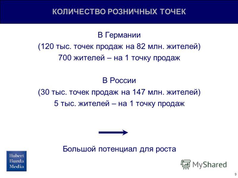 9 КОЛИЧЕСТВО РОЗНИЧНЫХ ТОЧЕК В Германии (120 тыс. точек продаж на 82 млн. жителей) 700 жителей – на 1 точку продаж В России (30 тыс. точек продаж на 147 млн. жителей) 5 тыс. жителей – на 1 точку продаж Большой потенциал для роста