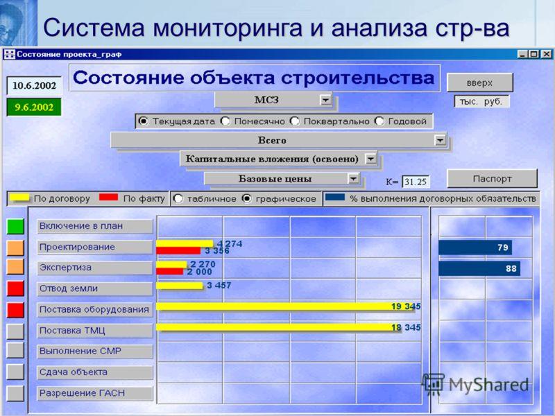www.galaktika.ru Тел.: (495) 797-61-71 Система мониторинга и анализа стр-ва